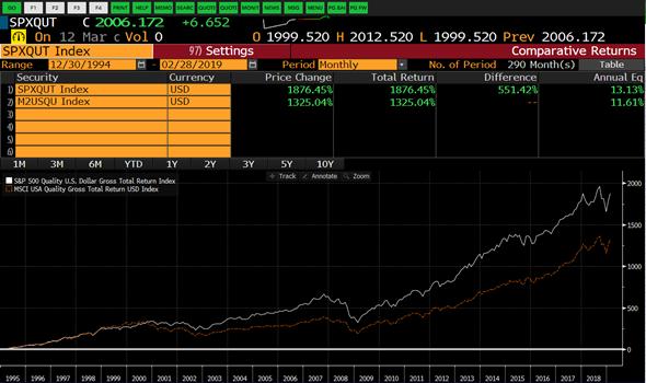S&P vs MSCI - Quality factor