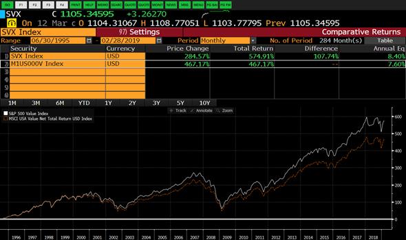 S&P vs MSCI - Value factor
