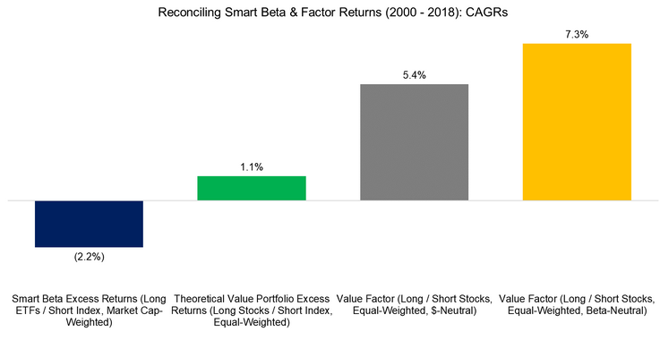 Factor research factors in small cap