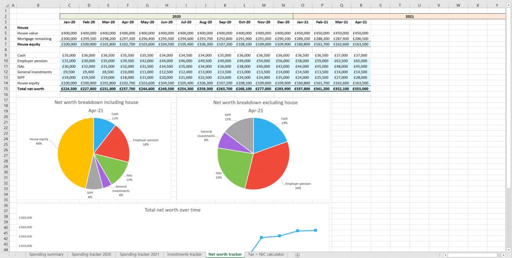 Net worth tracker tab