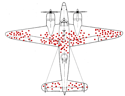Survivorship bias plane