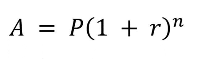Compound interest calculator UK