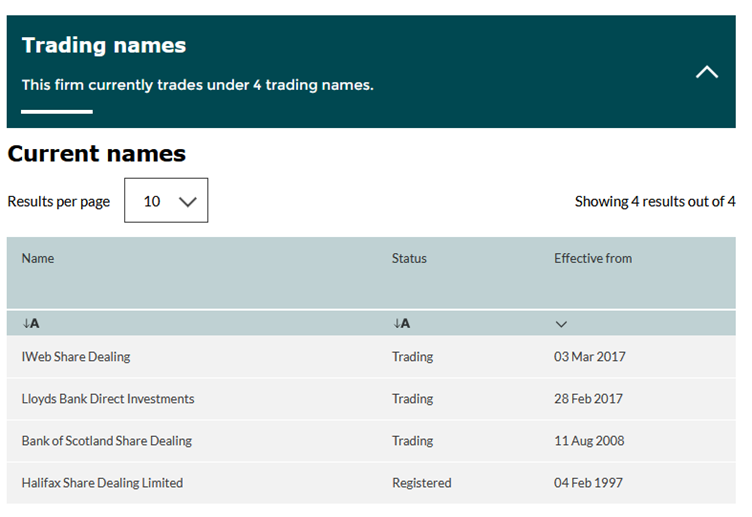 What if my broker goes bust - trading names table